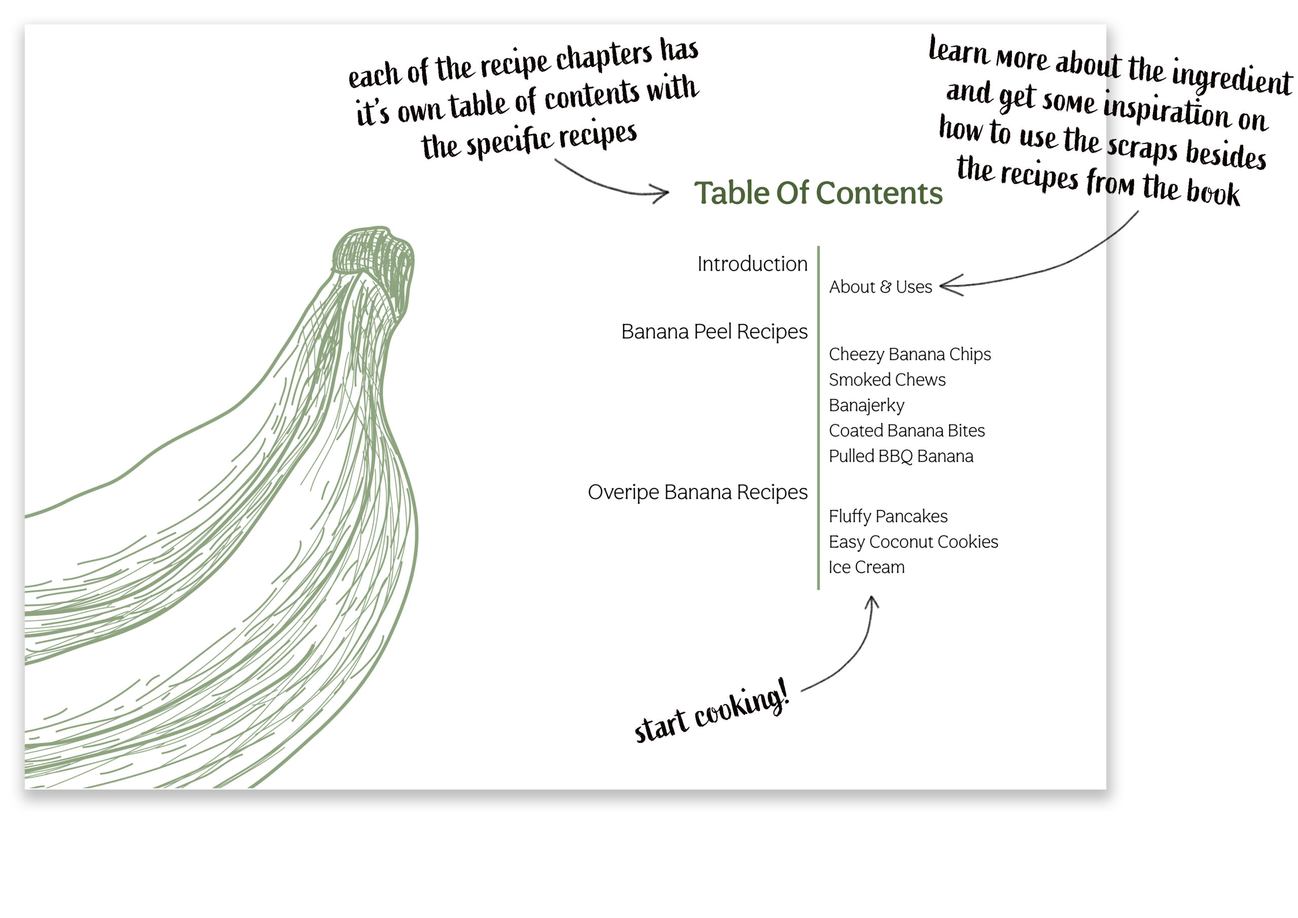 The picture of Table Of Contents from ReShape. Food Waste cookbook by Kate Bartel, zero-waste and vegan cookbook