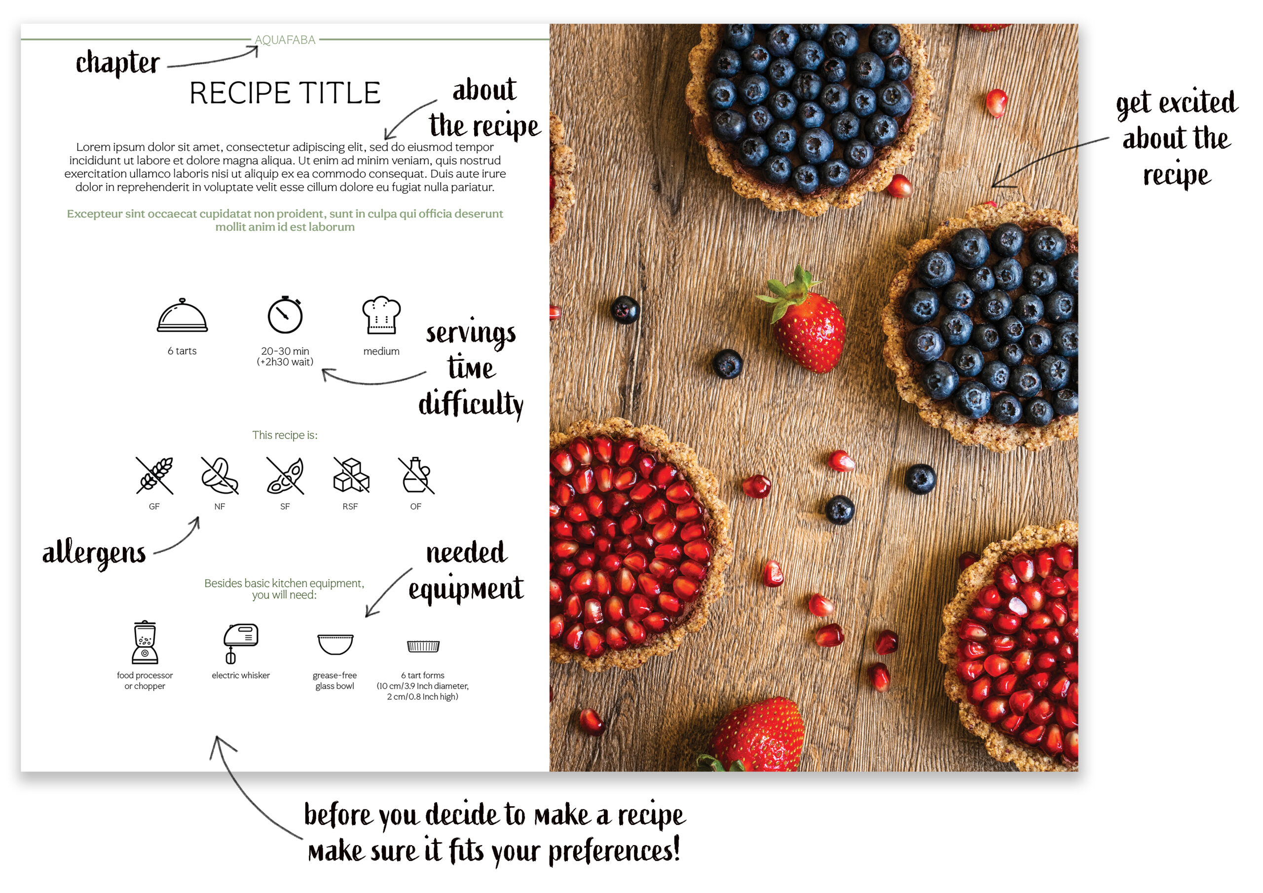 The picture of recipe page from ReShape. Food Waste cookbook by Kate Bartel, zero-waste and vegan cookbook